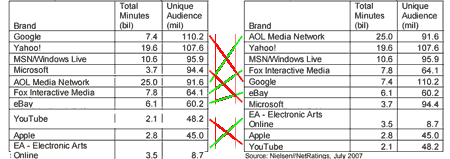 top-website-rankings-changed.png